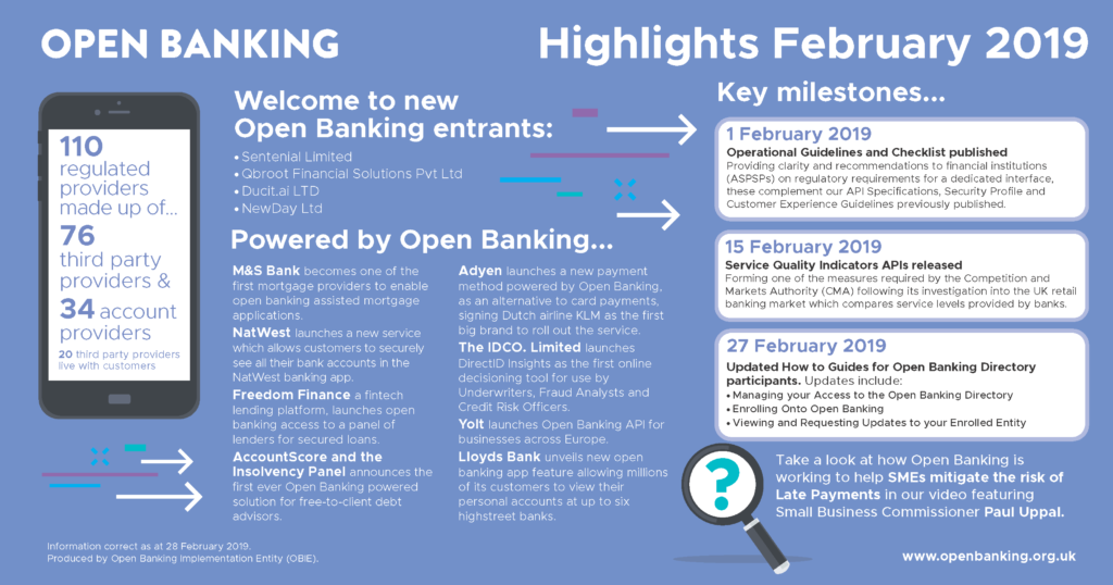 Open Banking February Highlights – Open Banking